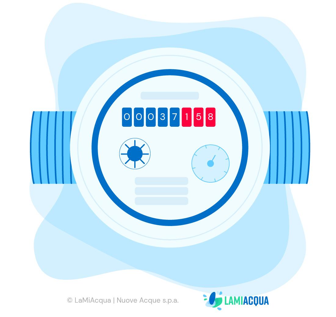 Contatore acqua elettronico